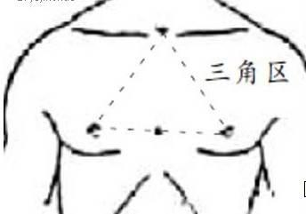 好胸好穴_ 胸部黄金三角区——膻中穴